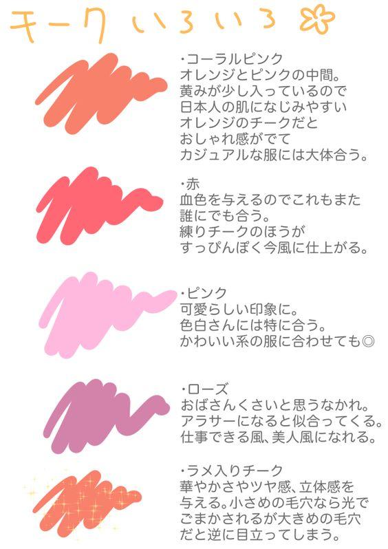 ピンクチークの種類